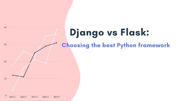 Django vs Flask: Choosing the best Python framework
